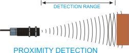 proximity_detection